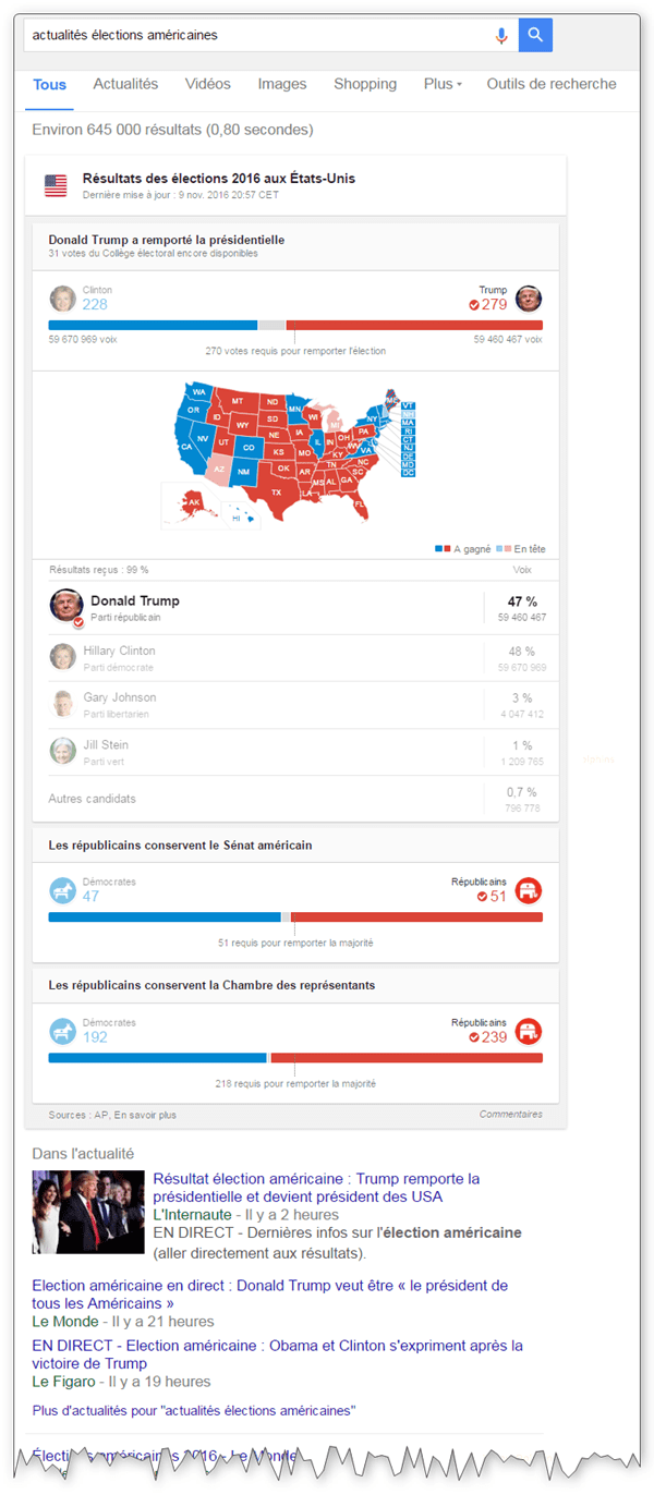 Les limites du featured snippet exemple elections usa